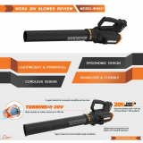 Worx 20V Blower Reviews: New and Improved-WG547